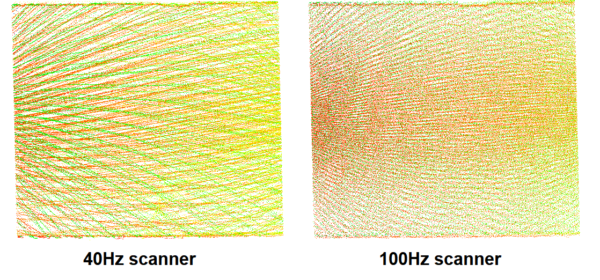 100Hz v 40Hz comparison(2)
